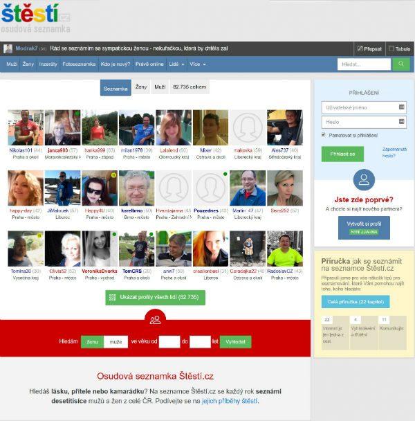 Seznamky profilů šablony